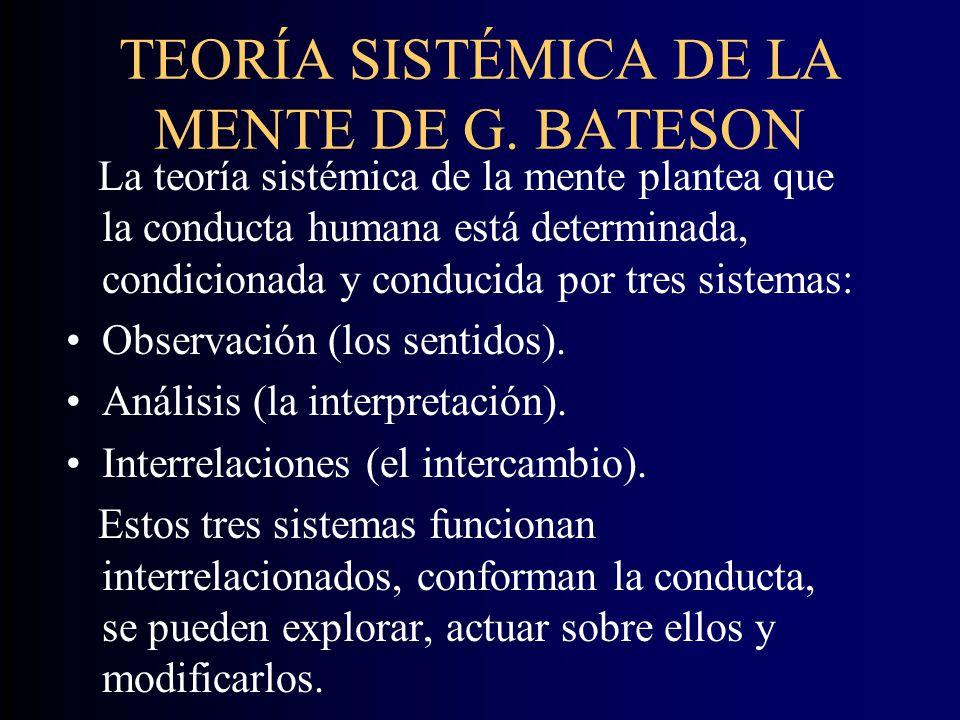 TEORÍA SISTÉMICA DE LA MENTE DE G.
