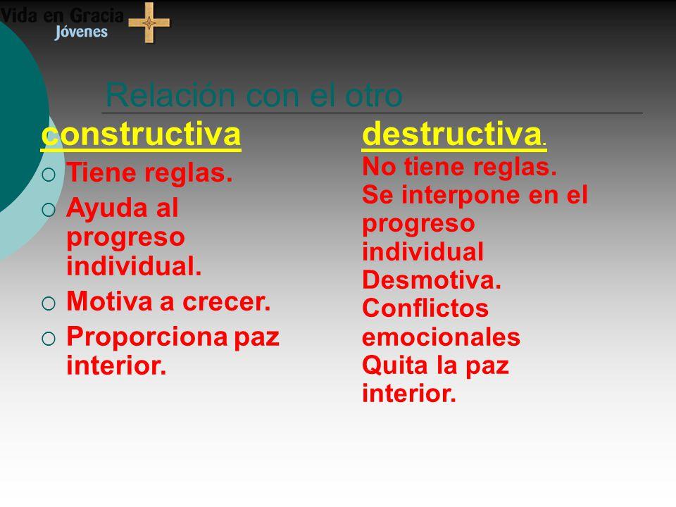 Relación con el otro constructiva Tiene reglas.Ayuda al progreso individual.