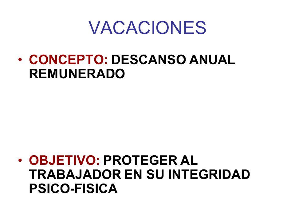 VACACIONES CONCEPTO: DESCANSO ANUAL REMUNERADO OBJETIVO: PROTEGER AL TRABAJADOR EN SU INTEGRIDAD PSICO-FISICA