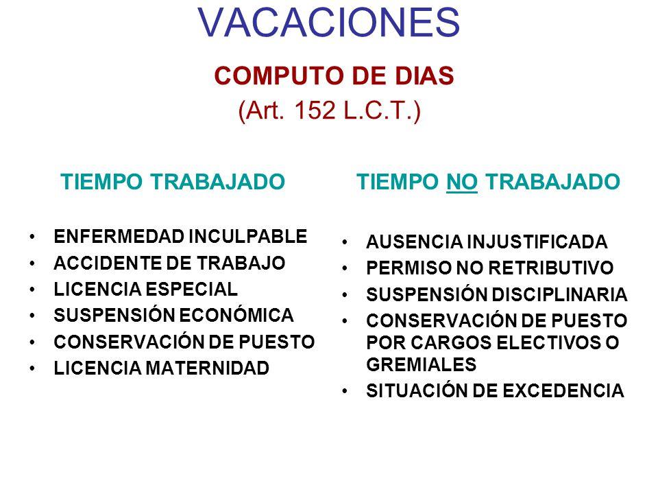 VACACIONES COMPUTO DE DIAS (Art.