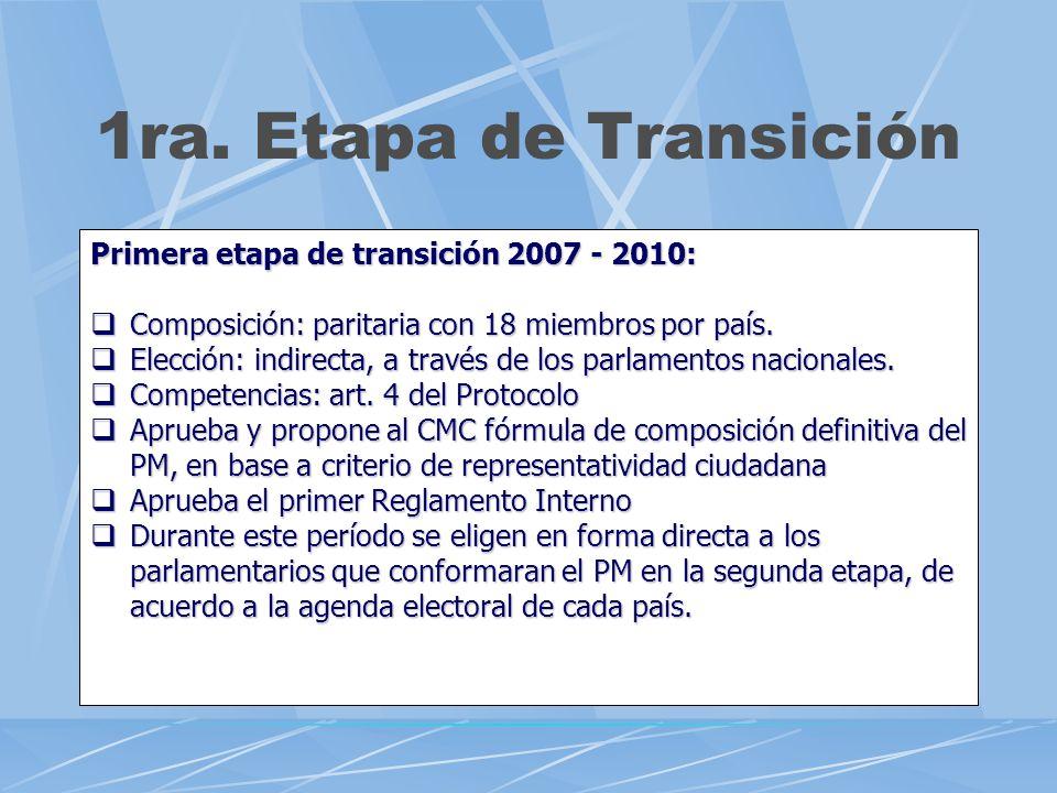 1ra. Etapa de Transición Primera etapa de transición 2007 - 2010: Composición: paritaria con 18 miembros por país. Composición: paritaria con 18 miemb