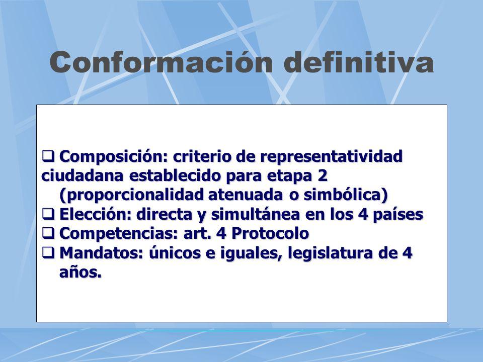 Conformación definitiva Composición: criterio de representatividad Composición: criterio de representatividad ciudadana establecido para etapa 2 (prop