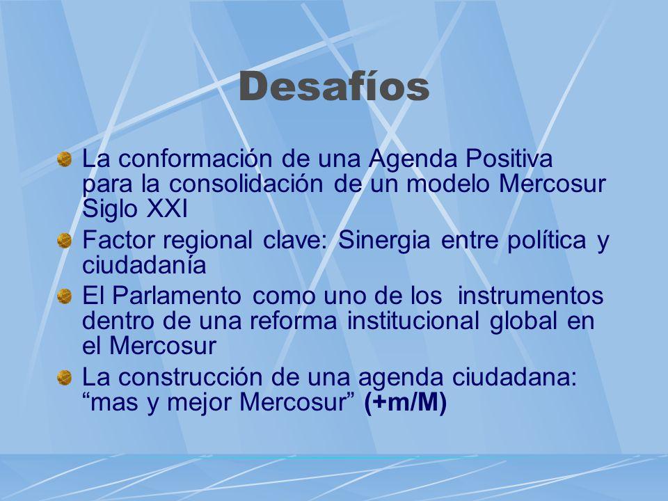 Desafíos La conformación de una Agenda Positiva para la consolidación de un modelo Mercosur Siglo XXI Factor regional clave: Sinergia entre política y ciudadanía El Parlamento como uno de los instrumentos dentro de una reforma institucional global en el Mercosur La construcción de una agenda ciudadana: mas y mejor Mercosur (+m/M)