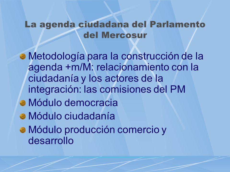 La agenda ciudadana del Parlamento del Mercosur Metodología para la construcción de la agenda +m/M: relacionamiento con la ciudadanía y los actores de la integración: las comisiones del PM Módulo democracia Módulo ciudadanía Módulo producción comercio y desarrollo