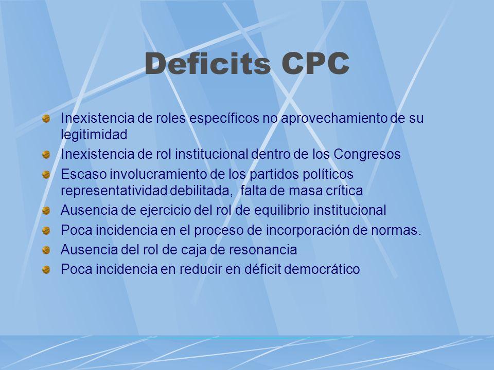 Deficits CPC Inexistencia de roles específicos no aprovechamiento de su legitimidad Inexistencia de rol institucional dentro de los Congresos Escaso i