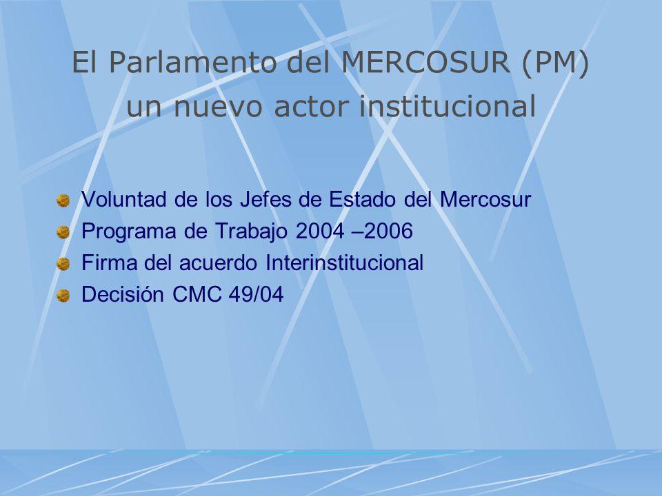 El Parlamento del MERCOSUR (PM) un nuevo actor institucional Voluntad de los Jefes de Estado del Mercosur Programa de Trabajo 2004 –2006 Firma del acu