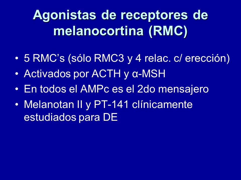 Agonistas de receptores de melanocortina (RMC) 5 RMCs (sólo RMC3 y 4 relac.