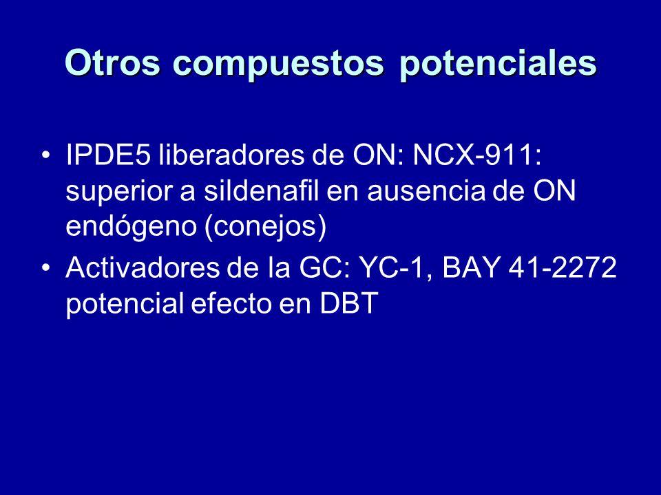 Otros compuestos potenciales IPDE5 liberadores de ON: NCX-911: superior a sildenafil en ausencia de ON endógeno (conejos) Activadores de la GC: YC-1, BAY 41-2272 potencial efecto en DBT