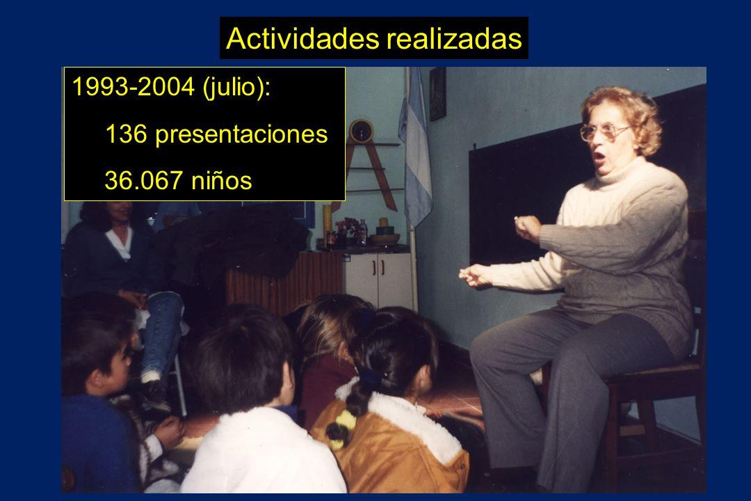 Actividades realizadas 1993-2004 (julio): 136 presentaciones 36.067 niños