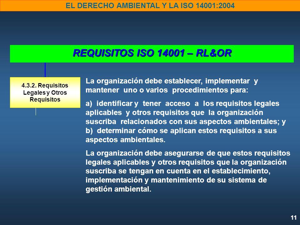 11 EL DERECHO AMBIENTAL Y LA ISO 14001:2004 REQUISITOS ISO 14001 – RL&OR La organización debe establecer, implementar y mantener uno o varios procedimientos para: a) identificar y tener acceso a los requisitos legales aplicables y otros requisitos que la organización suscriba relacionados con sus aspectos ambientales; y b) determinar cómo se aplican estos requisitos a sus aspectos ambientales.