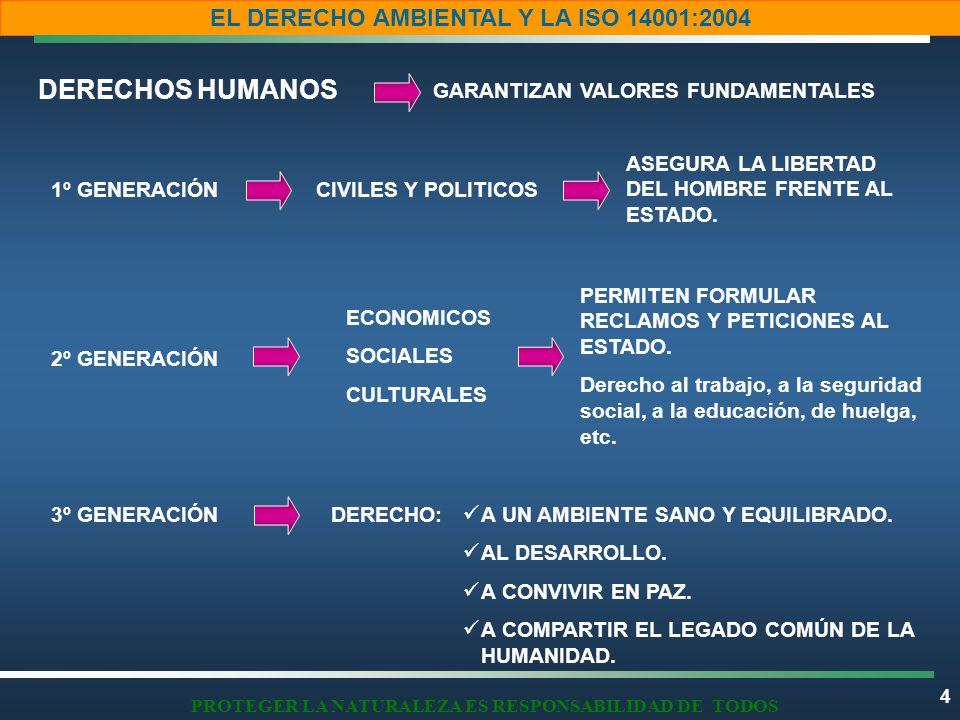 4 EL DERECHO AMBIENTAL Y LA ISO 14001:2004 PROTEGER LA NATURALEZA ES RESPONSABILIDAD DE TODOS DERECHOS HUMANOS CIVILES Y POLITICOS GARANTIZAN VALORES FUNDAMENTALES 1º GENERACIÓN 2º GENERACIÓN 3º GENERACIÓN A UN AMBIENTE SANO Y EQUILIBRADO.