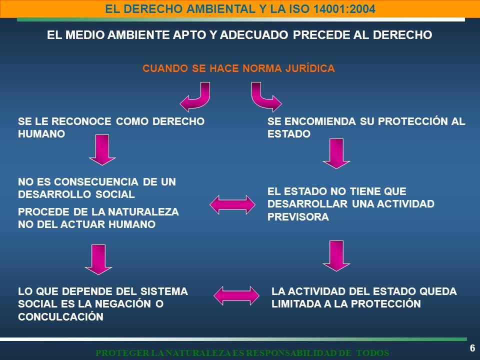 6 EL DERECHO AMBIENTAL Y LA ISO 14001:2004 PROTEGER LA NATURALEZA ES RESPONSABILIDAD DE TODOS EL MEDIO AMBIENTE APTO Y ADECUADO PRECEDE AL DERECHO CUANDO SE HACE NORMA JURÍDICA SE LE RECONOCE COMO DERECHO HUMANO SE ENCOMIENDA SU PROTECCIÓN AL ESTADO NO ES CONSECUENCIA DE UN DESARROLLO SOCIAL PROCEDE DE LA NATURALEZA NO DEL ACTUAR HUMANO LO QUE DEPENDE DEL SISTEMA SOCIAL ES LA NEGACIÓN O CONCULCACIÓN EL ESTADO NO TIENE QUE DESARROLLAR UNA ACTIVIDAD PREVISORA LA ACTIVIDAD DEL ESTADO QUEDA LIMITADA A LA PROTECCIÓN