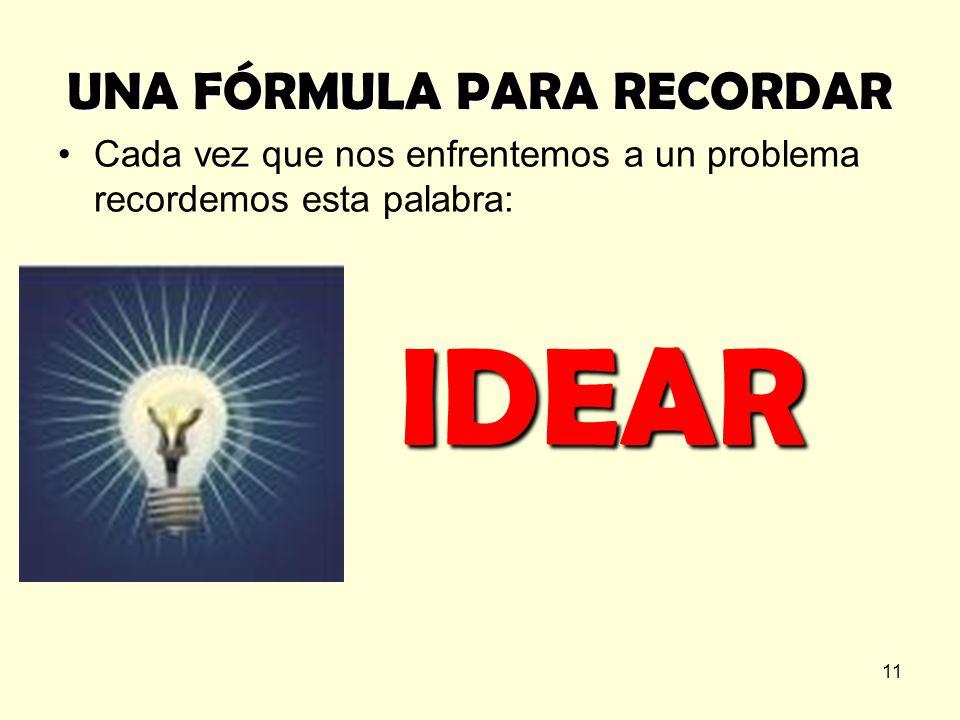 11 UNA FÓRMULA PARA RECORDAR Cada vez que nos enfrentemos a un problema recordemos esta palabra: IDEAR IDEAR