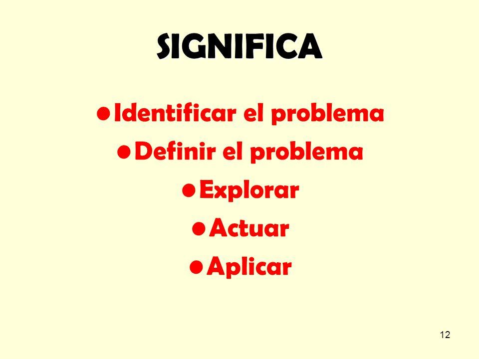 12 SIGNIFICA Identificar el problema Definir el problema Explorar Actuar Aplicar
