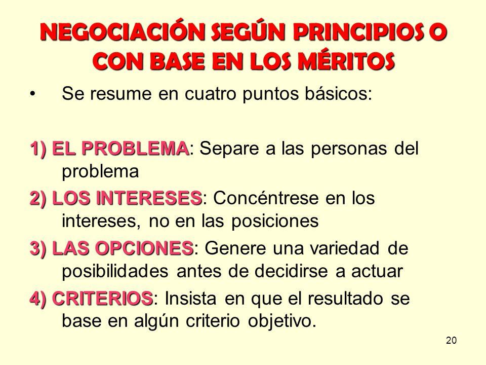 20 NEGOCIACIÓN SEGÚN PRINCIPIOS O CON BASE EN LOS MÉRITOS Se resume en cuatro puntos básicos: 1) EL PROBLEMA 1) EL PROBLEMA: Separe a las personas del