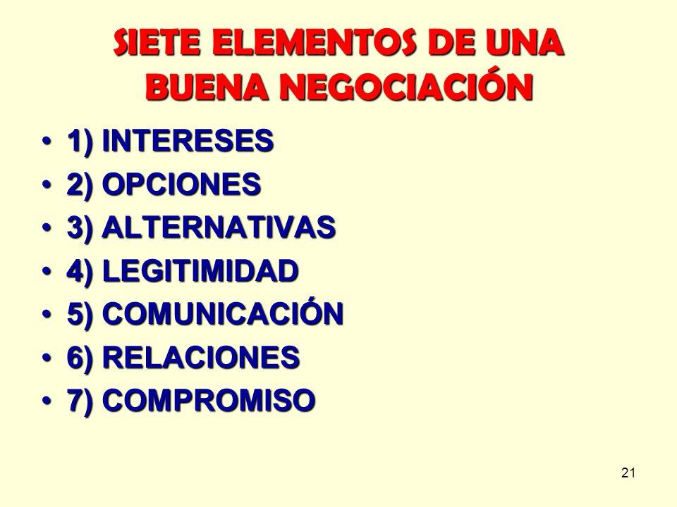 21 SIETE ELEMENTOS DE UNA BUENA NEGOCIACIÓN 1)INTERESES1) INTERESES 2) OPCIONES2) OPCIONES 3) ALTERNATIVAS3) ALTERNATIVAS 4) LEGITIMIDAD4) LEGITIMIDAD