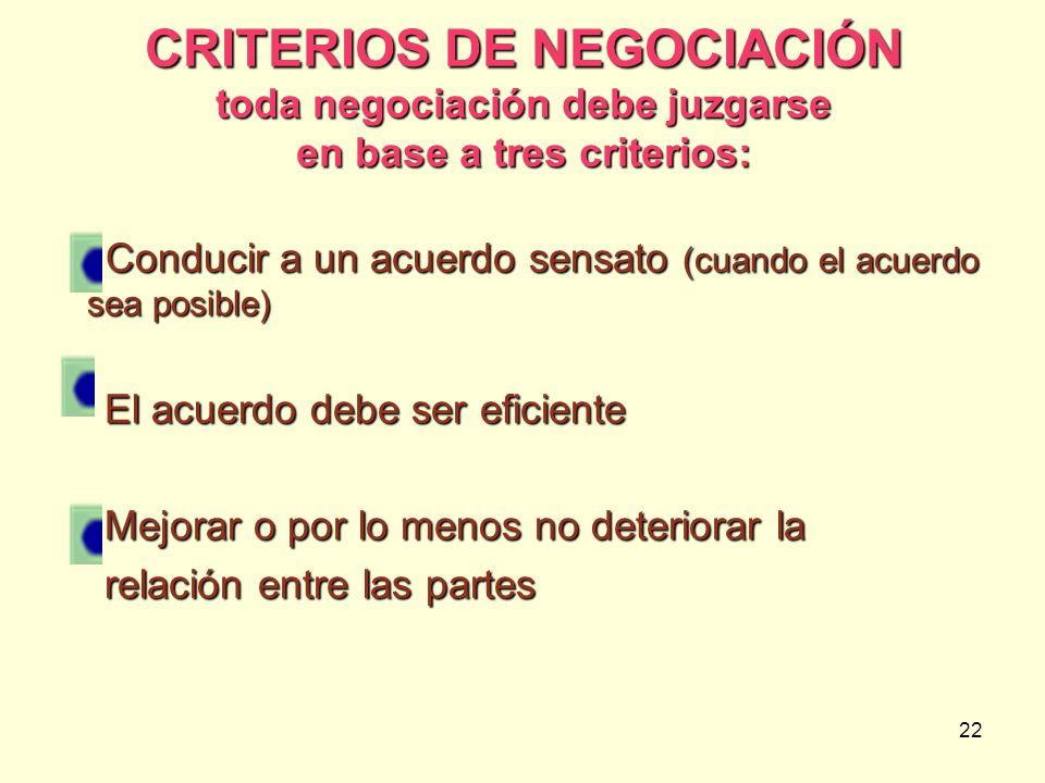 22 CRITERIOS DE NEGOCIACIÓN toda negociación debe juzgarse en base a tres criterios: Conducir a un acuerdo sensato (cuando el acuerdo sea posible) El