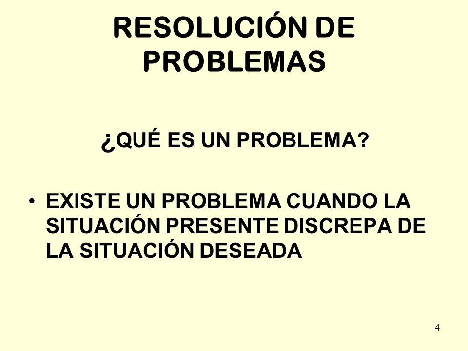 4 RESOLUCIÓN DE PROBLEMAS ¿ QUÉ ES UN PROBLEMA? ¿ QUÉ ES UN PROBLEMA? EXISTE UN PROBLEMA CUANDO LA SITUACIÓN PRESENTE DISCREPA DE LA SITUACIÓN DESEADA