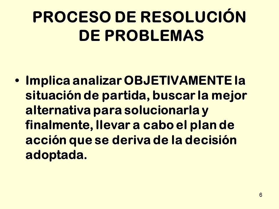 6 PROCESO DE RESOLUCIÓN DE PROBLEMAS Implica analizar OBJETIVAMENTE la situación de partida, buscar la mejor alternativa para solucionarla y finalment