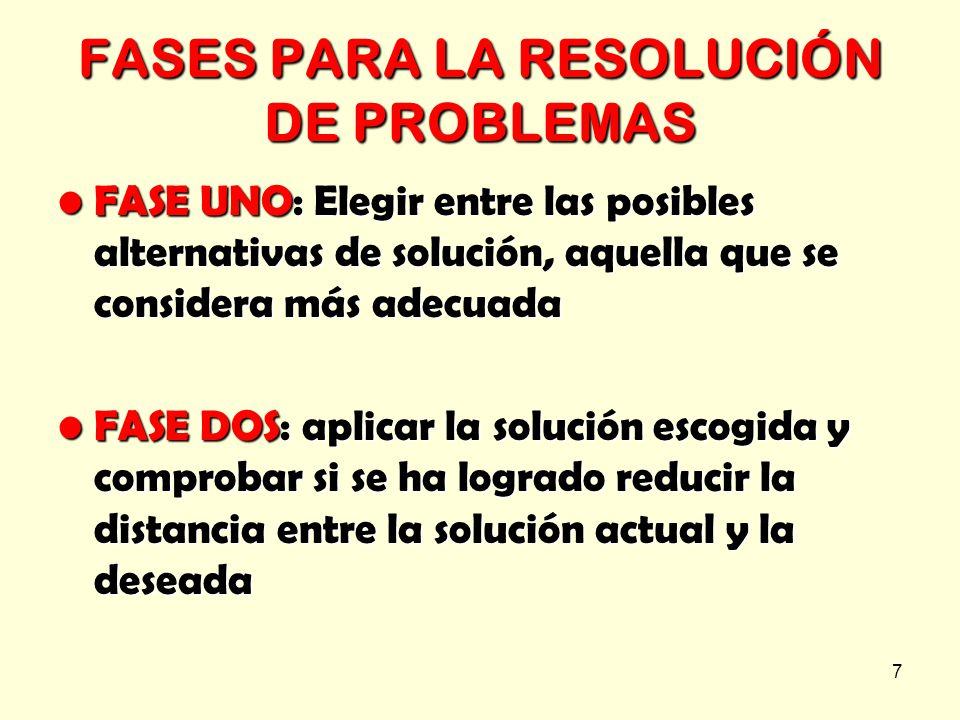 7 FASES PARA LA RESOLUCIÓN DE PROBLEMAS FASE UNO: Elegir entre las posibles alternativas de solución, aquella que se considera más adecuadaFASE UNO: E