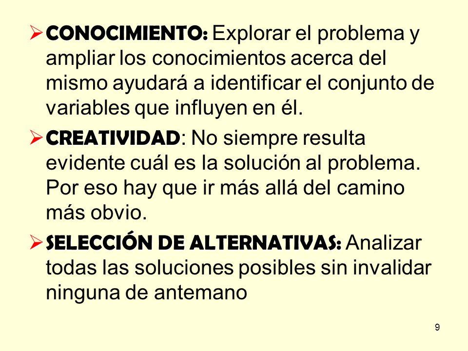 9 CONOCIMIENTO: CONOCIMIENTO: Explorar el problema y ampliar los conocimientos acerca del mismo ayudará a identificar el conjunto de variables que inf