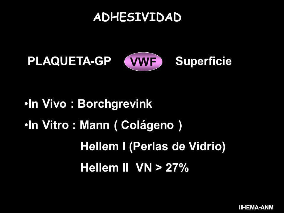 ADHESIVIDAD PLAQUETA-GP Superficie In Vivo : Borchgrevink In Vitro : Mann ( Colágeno ) Hellem I (Perlas de Vidrio) Hellem II VN > 27% VWF IIHEMA-ANM