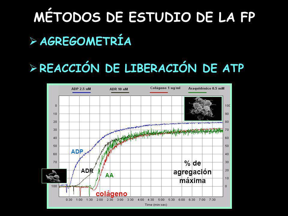 MÉTODOS DE ESTUDIO DE LA FP AGREGOMETRÍA REACCIÓN DE LIBERACIÓN DE ATP % de agregación máxima ADP ADR colágeno AA