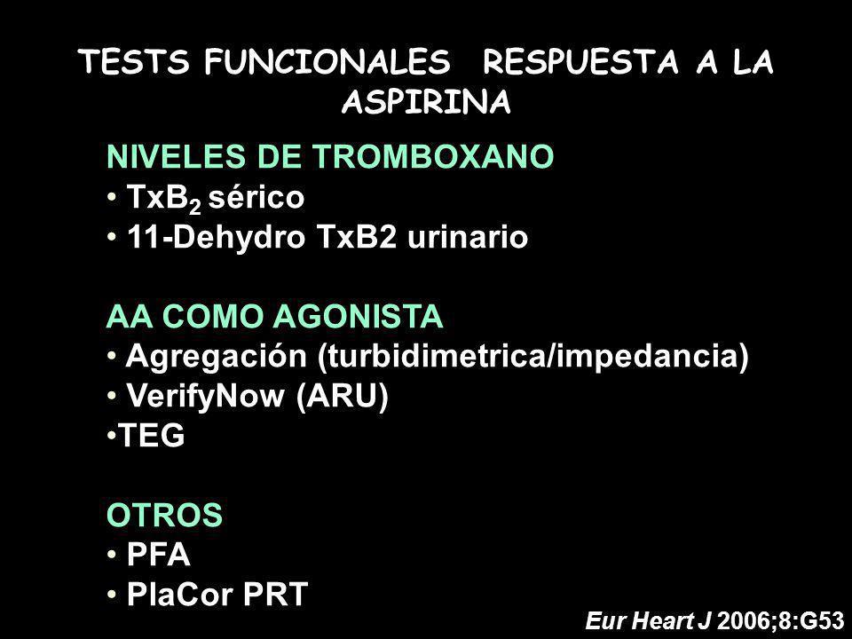 TESTS FUNCIONALES RESPUESTA A LA ASPIRINA NIVELES DE TROMBOXANO TxB 2 sérico 11-Dehydro TxB2 urinario AA COMO AGONISTA Agregación (turbidimetrica/impe