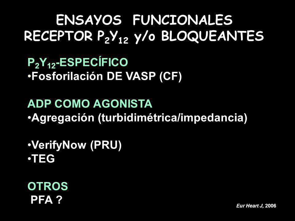 ENSAYOS FUNCIONALES RECEPTOR P 2 Y 12 y/o BLOQUEANTES P 2 Y 12 -ESPECÍFICO Fosforilación DE VASP (CF) ADP COMO AGONISTA Agregación (turbidimétrica/imp