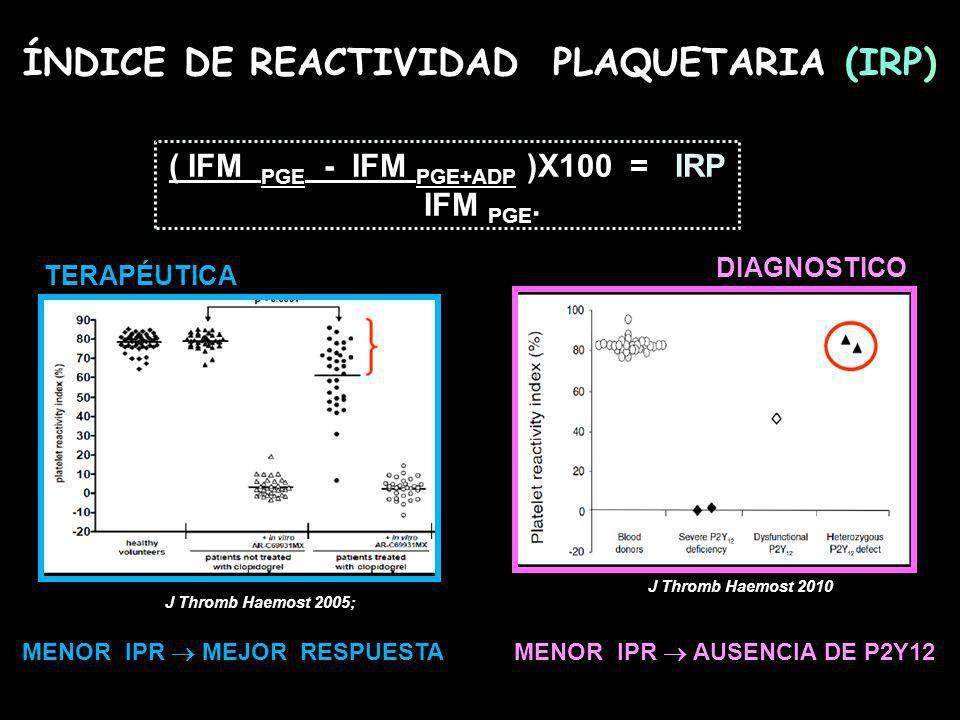 ( IFM PGE - IFM PGE+ADP )X100 = IRP IFM PGE. J Thromb Haemost 2010 J Thromb Haemost 2005; ÍNDICE DE REACTIVIDAD PLAQUETARIA (IRP) MENOR IPR MEJOR RESP