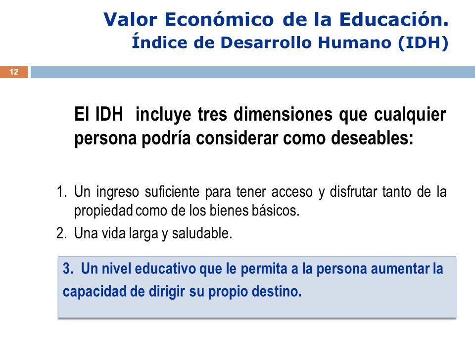12 Valor Económico de la Educación.