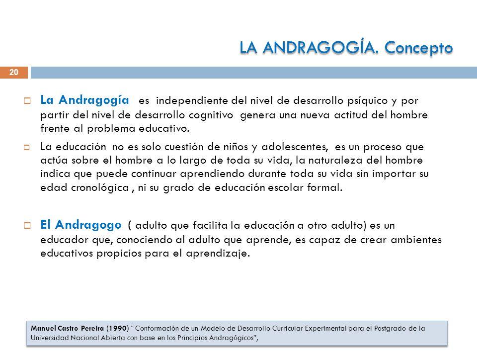 20 La Andragogía es independiente del nivel de desarrollo psíquico y por partir del nivel de desarrollo cognitivo genera una nueva actitud del hombre frente al problema educativo.