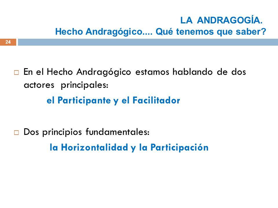 24 En el Hecho Andragógico estamos hablando de dos actores principales: el Participante y el Facilitador Dos principios fundamentales: la Horizontalidad y la Participación LA ANDRAGOGÍA.
