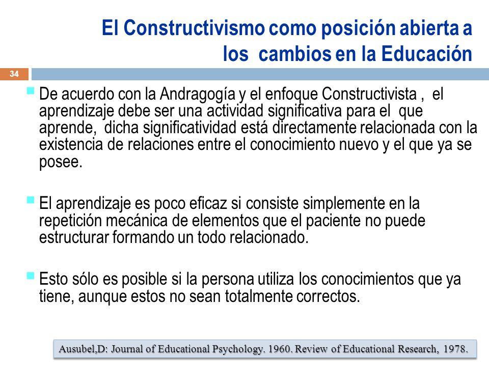 34 De acuerdo con la Andragogía y el enfoque Constructivista, el aprendizaje debe ser una actividad significativa para el que aprende, dicha significatividad está directamente relacionada con la existencia de relaciones entre el conocimiento nuevo y el que ya se posee.
