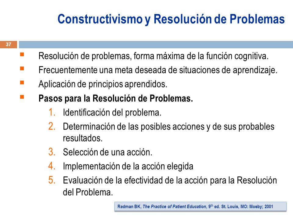 Constructivismo y Resolución de Problemas Resolución de problemas, forma máxima de la función cognitiva.