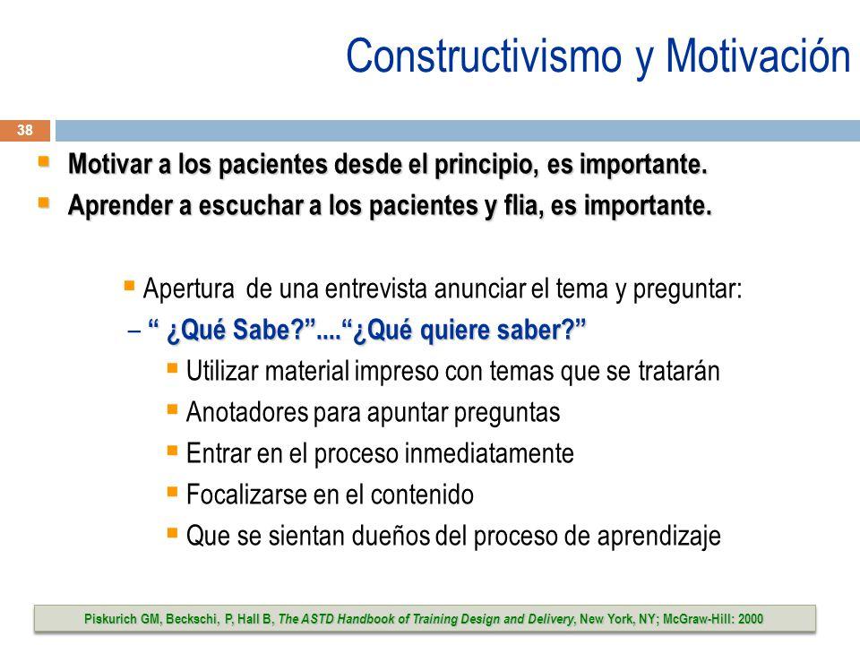 Constructivismo y Motivación Motivar a los pacientes desde el principio, es importante.