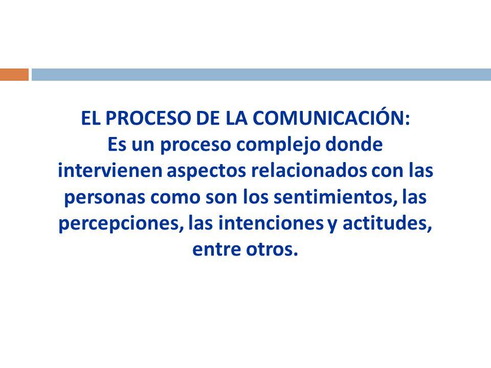 EL PROCESO DE LA COMUNICACIÓN: Es un proceso complejo donde intervienen aspectos relacionados con las personas como son los sentimientos, las percepciones, las intenciones y actitudes, entre otros.