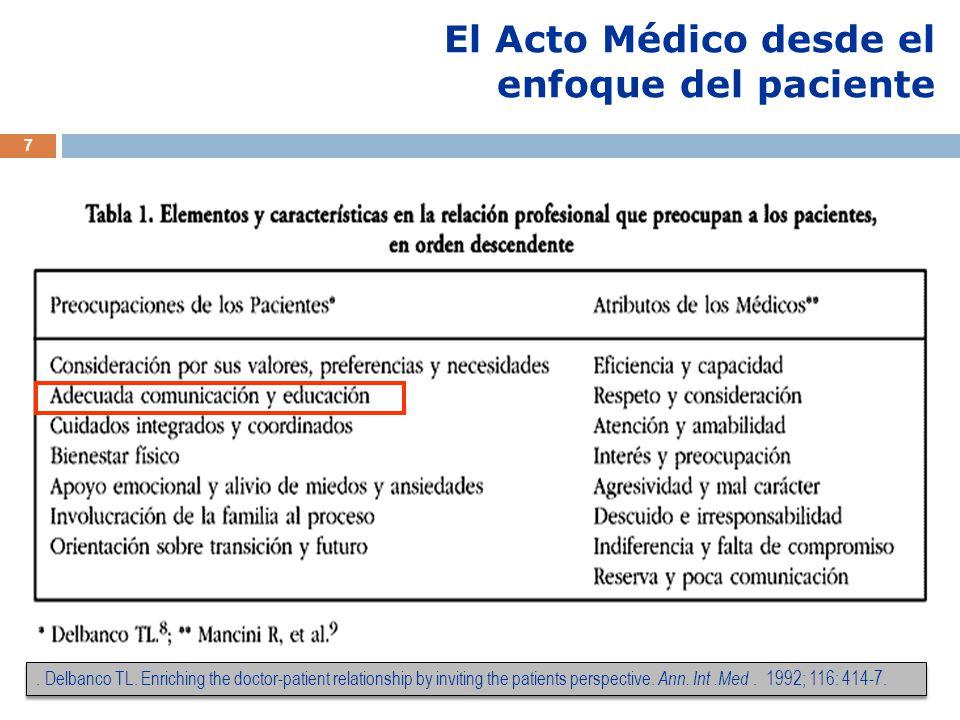 El Acto Médico desde el enfoque del paciente 7.Delbanco TL.