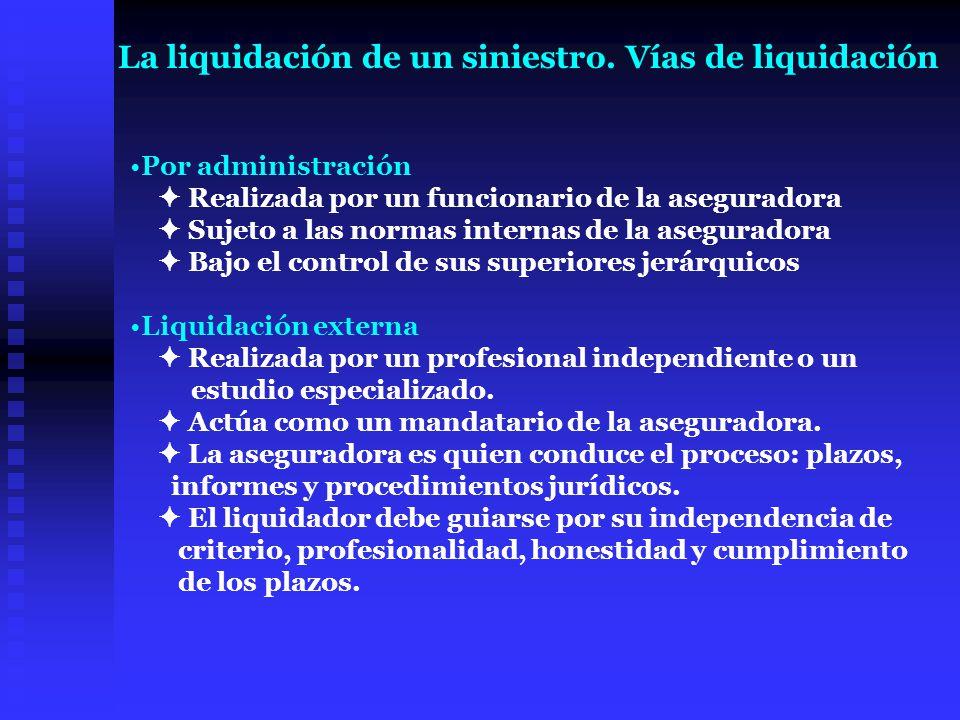 Por administración Realizada por un funcionario de la aseguradora Sujeto a las normas internas de la aseguradora Bajo el control de sus superiores jer