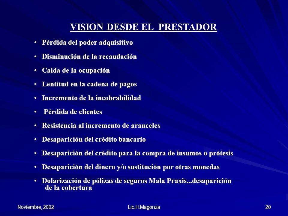 Noviembre, 2002 Lic.H.Magonza 20 Pérdida del poder adquisitivo Disminución de la recaudación Caída de la ocupación Lentitud en la cadena de pagos Incr