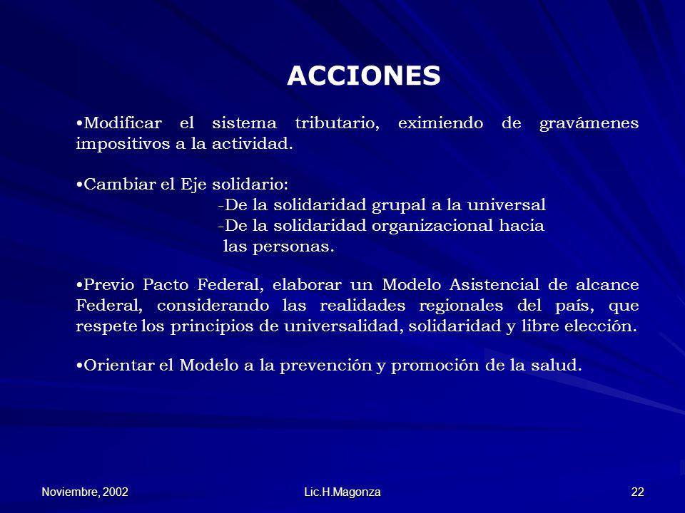 Noviembre, 2002 Lic.H.Magonza 22 Modificar el sistema tributario, eximiendo de gravámenes impositivos a la actividad. Cambiar el Eje solidario: -De la
