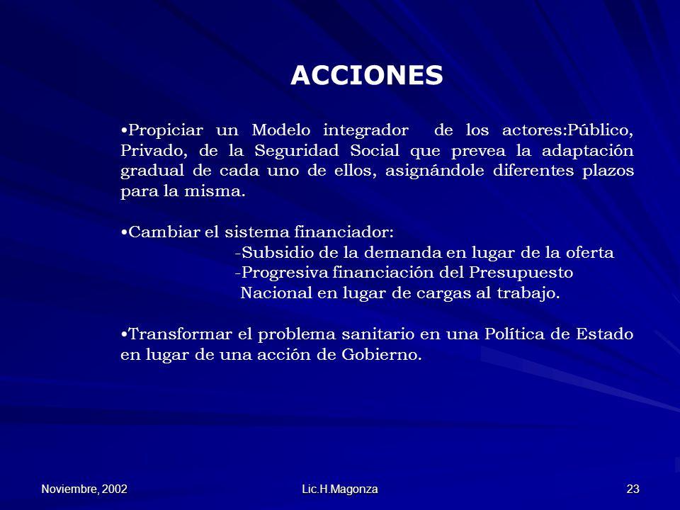 Noviembre, 2002 Lic.H.Magonza 23 Propiciar un Modelo integrador de los actores:Público, Privado, de la Seguridad Social que prevea la adaptación gradu