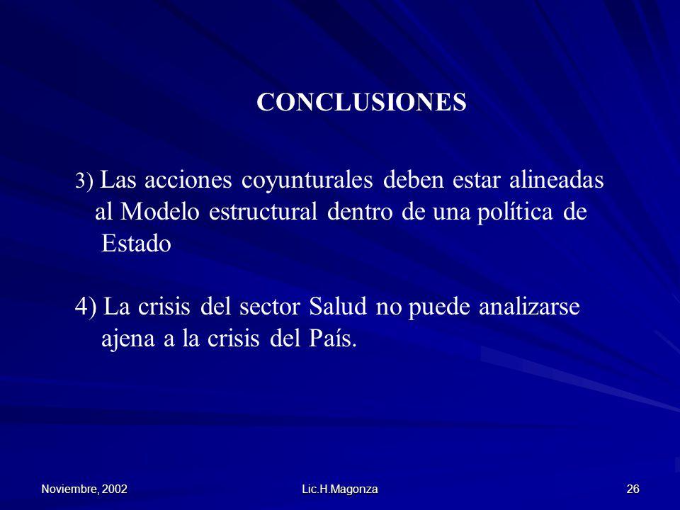 Noviembre, 2002 Lic.H.Magonza 26 CONCLUSIONES 3) Las acciones coyunturales deben estar alineadas al Modelo estructural dentro de una política de Estad