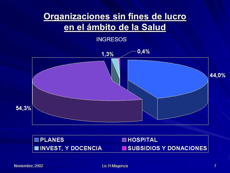Noviembre, 2002 Lic.H.Magonza 7 Organizaciones sin fines de lucro en el ámbito de la Salud INGRESOS