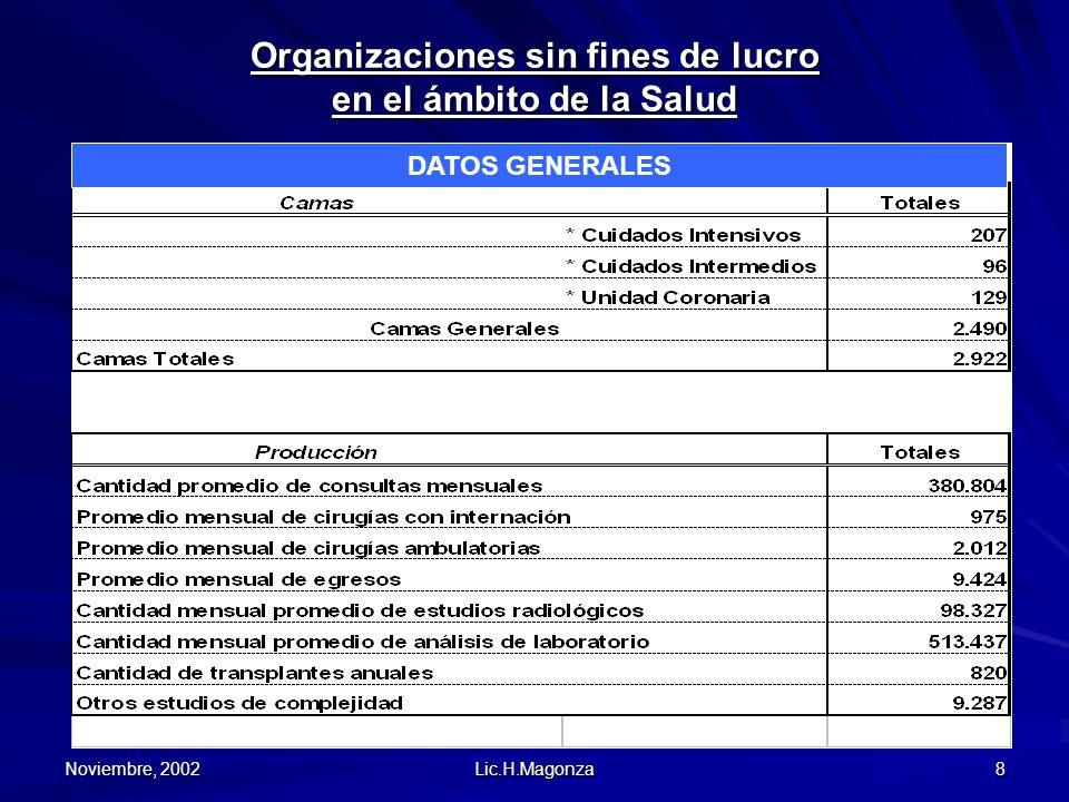 Noviembre, 2002 Lic.H.Magonza 8 Organizaciones sin fines de lucro en el ámbito de la Salud DATOS GENERALES