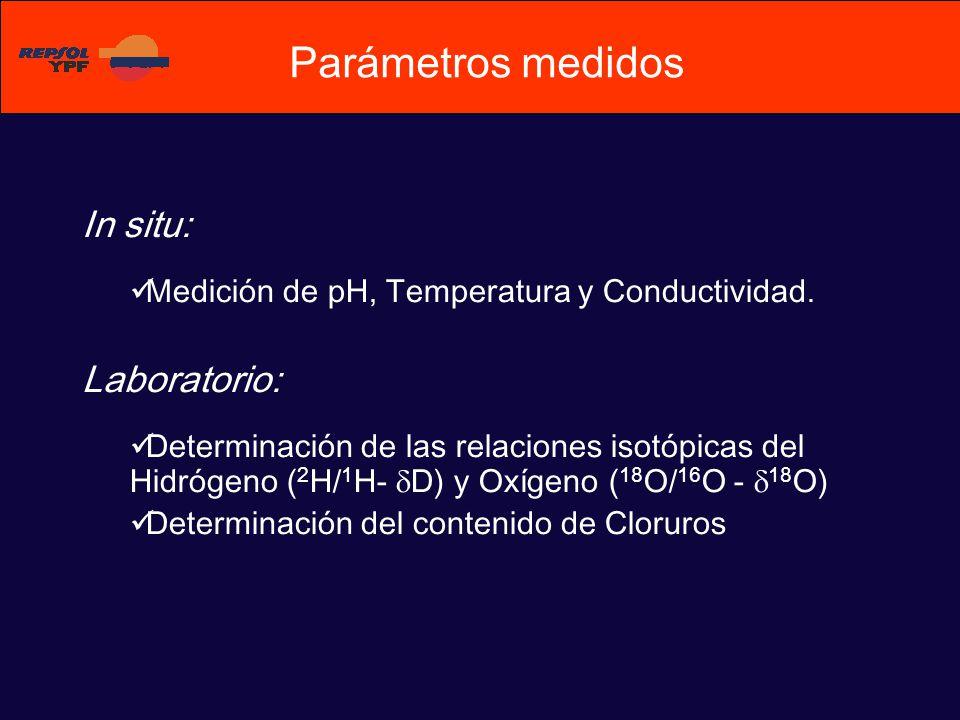 In situ: Medición de pH, Temperatura y Conductividad. Laboratorio: Determinación de las relaciones isotópicas del Hidrógeno ( 2 H/ 1 H- D) y Oxígeno (