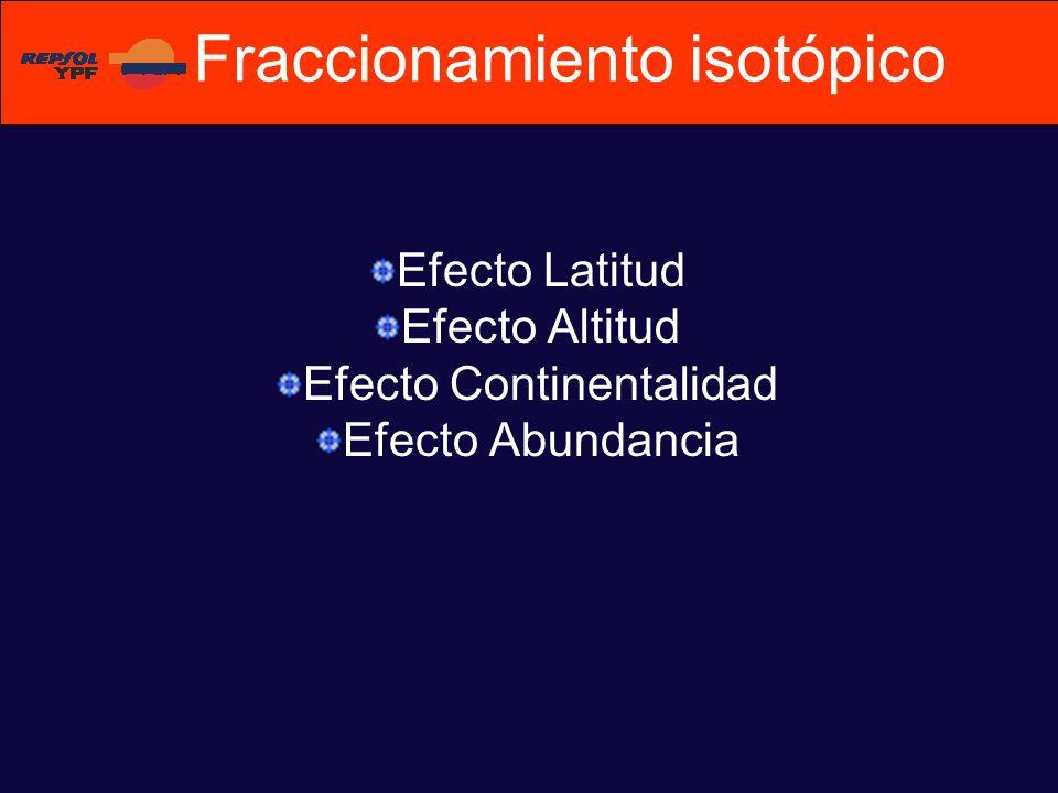 Efecto Latitud Efecto Altitud Efecto Continentalidad Efecto Abundancia Fraccionamiento isotópico