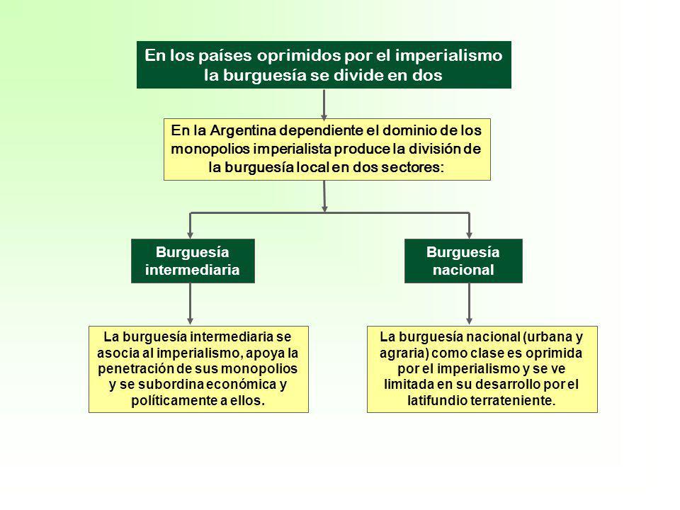 En los países oprimidos por el imperialismo la burguesía se divide en dos En la Argentina dependiente el dominio de los monopolios imperialista produc