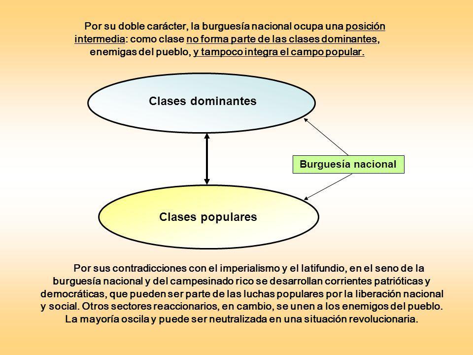 Por su doble carácter, la burguesía nacional ocupa una posición intermedia: como clase no forma parte de las clases dominantes, enemigas del pueblo, y