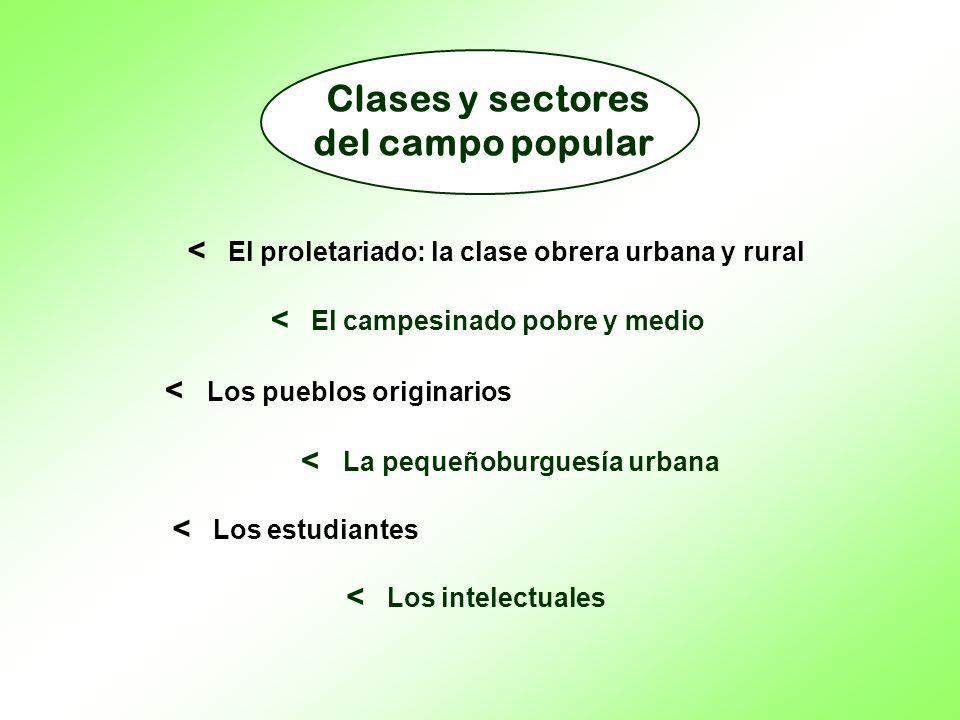 Clases y sectores del campo popular < El proletariado: la clase obrera urbana y rural < El campesinado pobre y medio < La pequeñoburguesía urbana < Lo